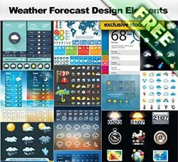 天气图标:Weather Forecast Elements